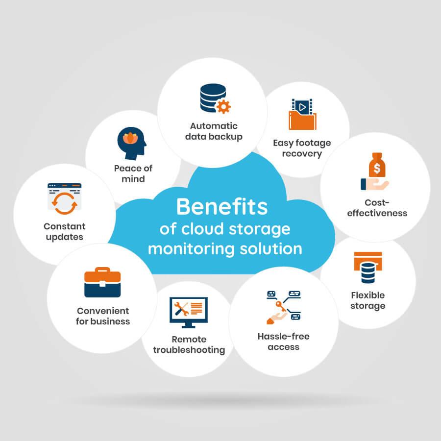 Cloud-Storage-Benefits