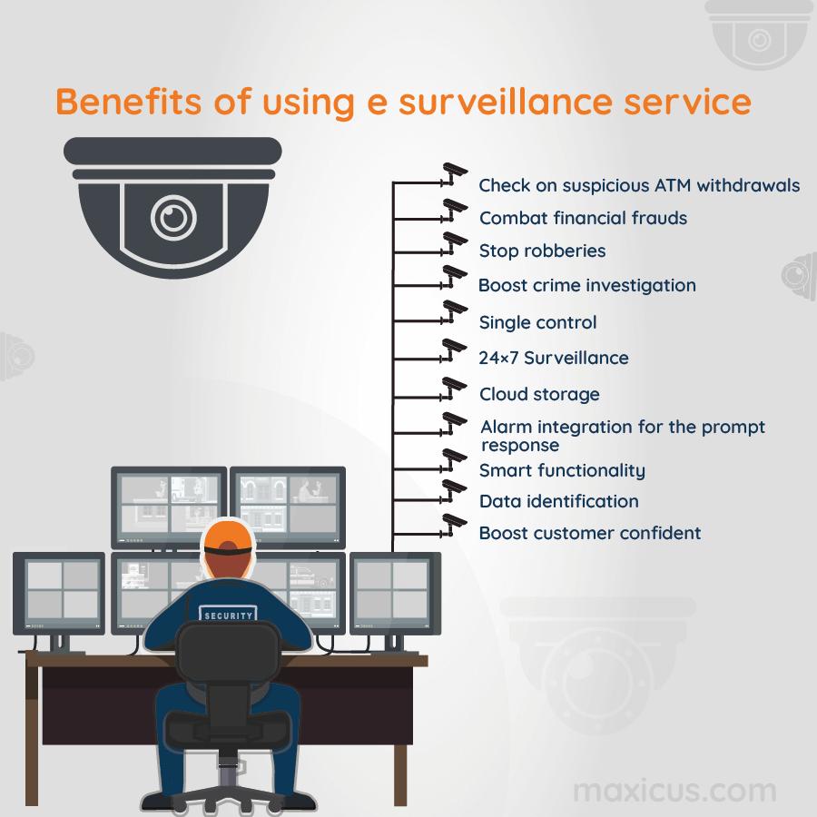 E Surveillance (1)