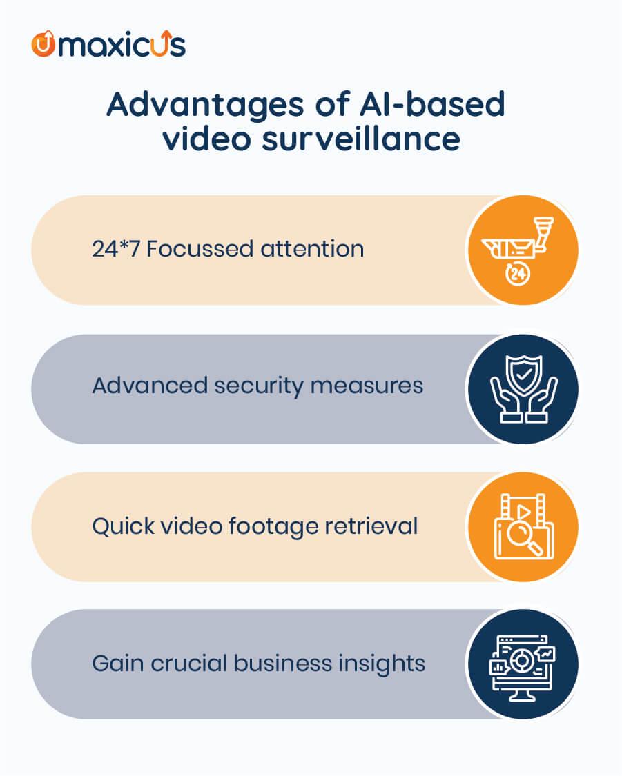 Advantages of AI-based video surveillance